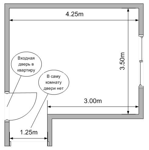 План комнаты прилагается: